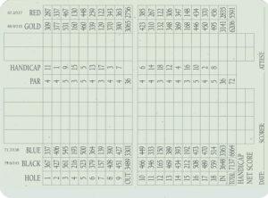 Cascata Scorecard